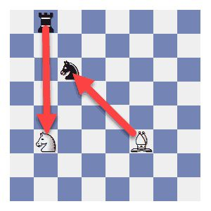 Chess Rules: The White Bishop can capture the Black Knight and the Black Rook can capture the White Knight