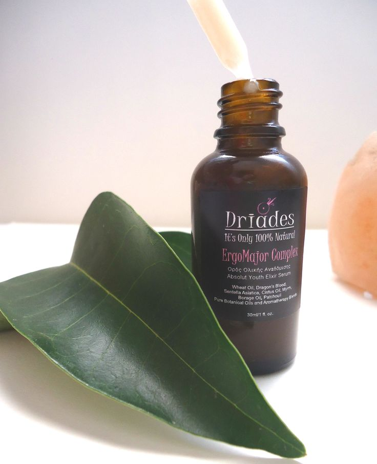 Top Anti Aging & Anti Acne Face Serum. All Natural & Fresh. Ideal gift for everyone