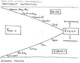 Alain Badiou - Wikipedia, the free encyclopedia