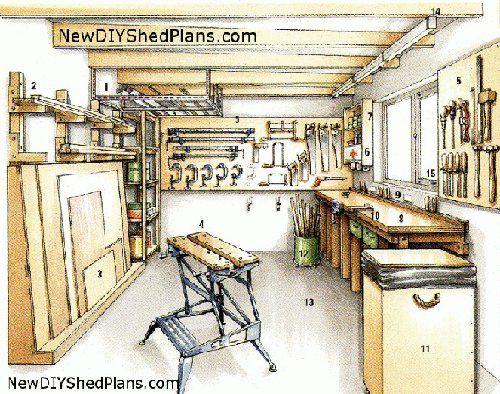 47 best HOME - Menu0027s Workshop images on Pinterest Woodwork - home workshop ideas