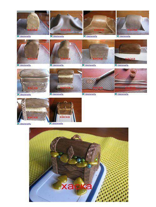 die besten 25 papageienkuchen chefkoch ideen auf pinterest papageienkuchen rezept einfach. Black Bedroom Furniture Sets. Home Design Ideas