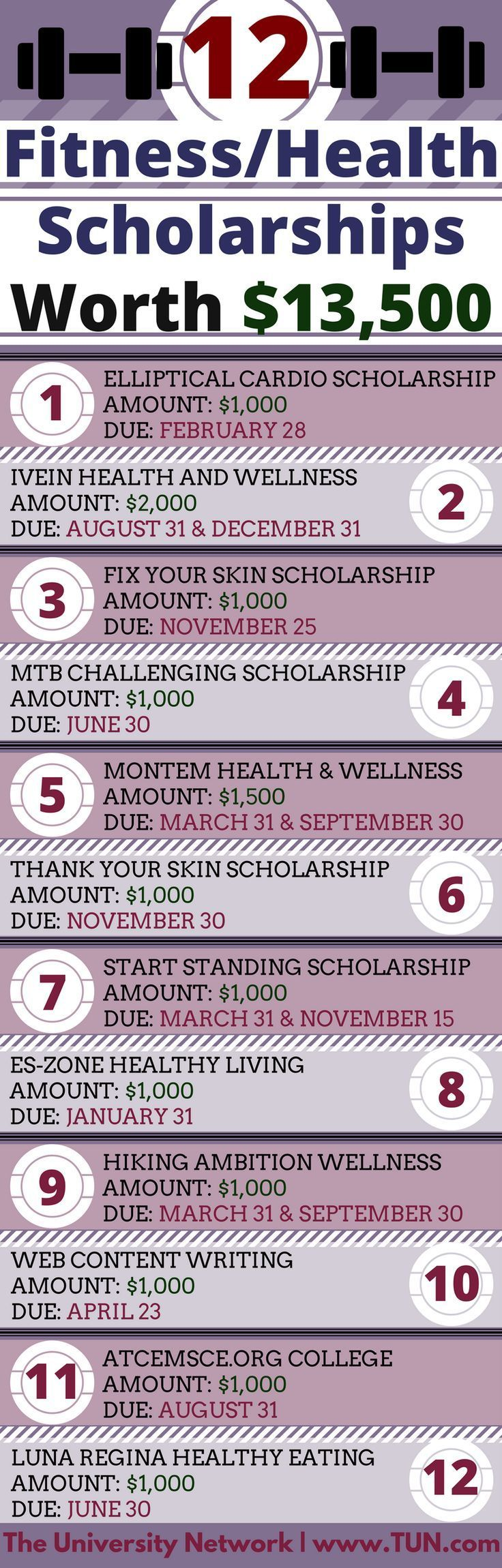 Do you love hiking, making juice smoothies, or taking care of your skin? Apply for these scholarships!