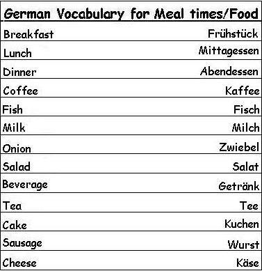 German Vocabulary Words for Meal Times and Food - For my boyfriend so he can learn German when we go