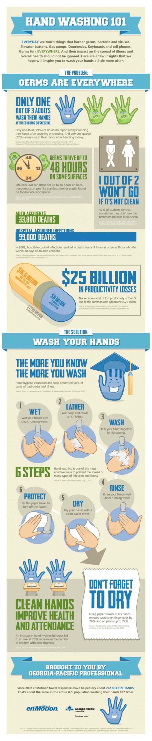 Hand Washing 101[INFOGRAPHIC] - How long is 20 seconds?  Sing the alphabet song in your head while washing.