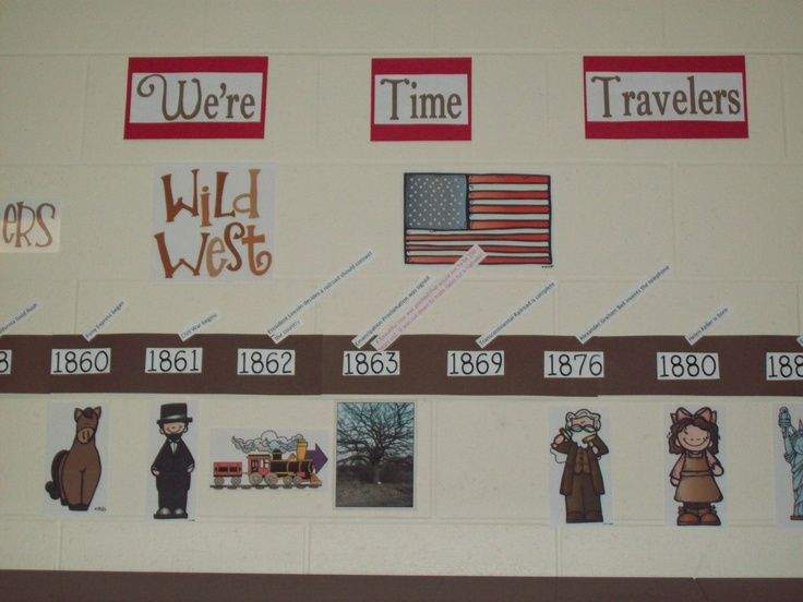 4th grade social studies. Got a long skinny wall above cabinets and this would be perfect.