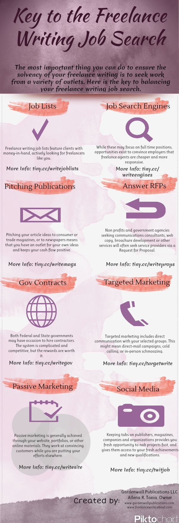 41 best writers infographics images on pinterest info graphics balanced approach to freelance writing jobs original of allenagardenwall publications fandeluxe Choice Image