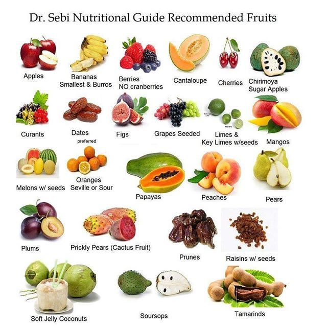 This is DR. SEBI Nutritional Guide recommended fruits ----------------------------------------- Lets - xxjah_childxx.   Updated guide: No sugar apples