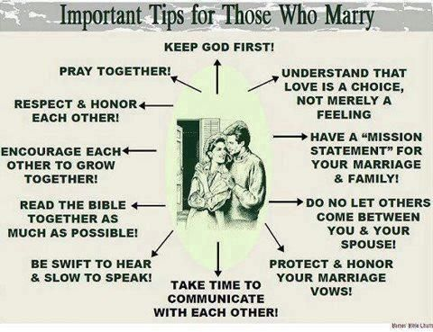 Hit pretty much every point our pre marital counseling did :)