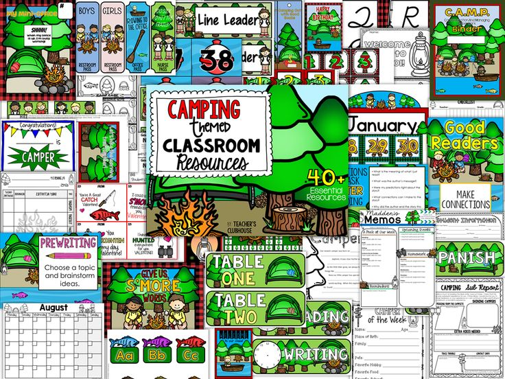 Classroom Decor Resources ~ Over camping themed classroom resources everything