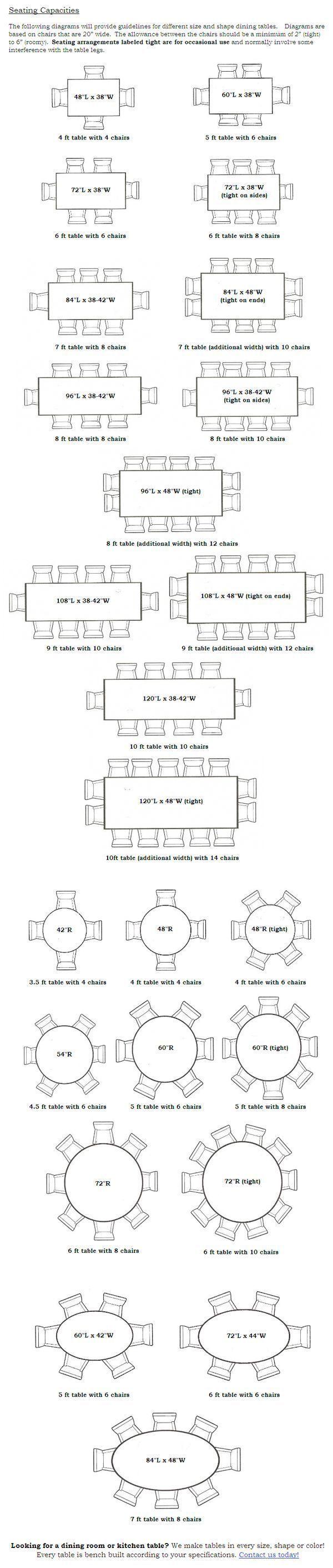 Salle à manger  Home Decor Tips Infographics