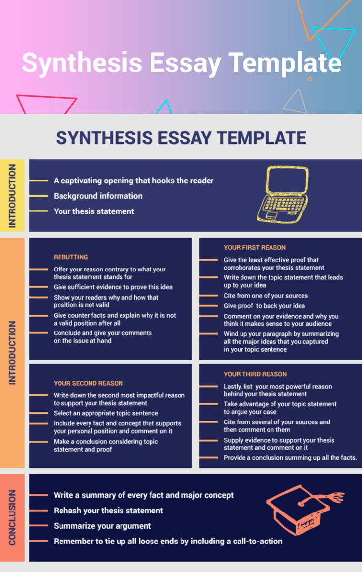 synthesis essay process