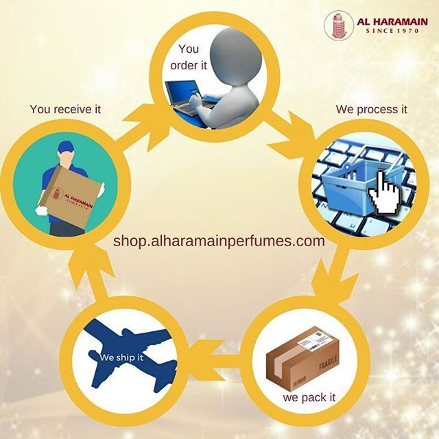 Enjoy a #shopping experience as sweet smelling as our #fragrances when you buy from #AlHaramainPerfumes online. Get your #perfumes shipped from #Dubai to just about anywhere in the world. Fast order processing, excellent #customerservice. Shipping within one day of receiving confirmed order. #Online order tracking. We deliver as #FarEast as #Australia and #NewZealand, as far #west as the #USA and #Canada, and as far south as #SouthAfrica.  #OnlineShopping #Perfume #Fragrance #Infographic…