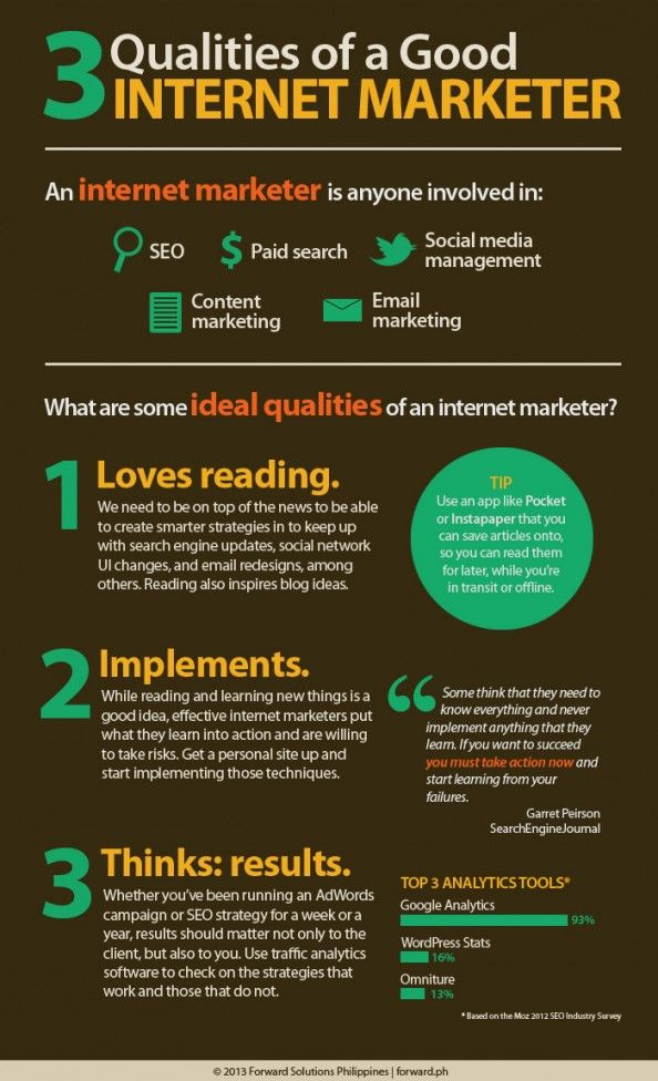 Check out this insightful pin, please check out the original pinner for even more excellent pins. also check out my site at http://www.devoyaj.com/lsn3 :Original Description Below: 3 Qualities of a Good Internet Marketer #Infographic