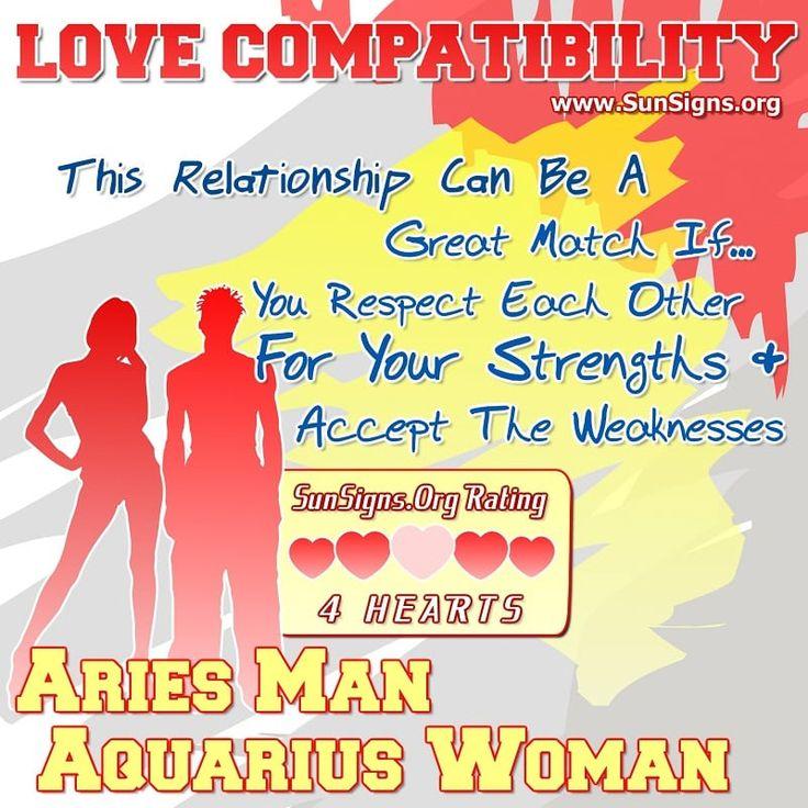 Aries men