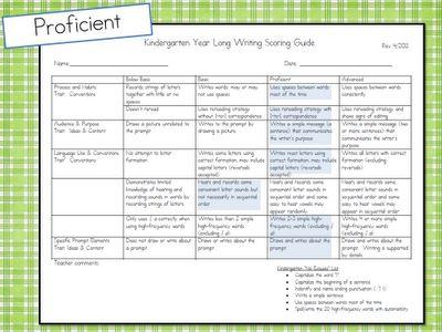 my access writing assessment for kindergarten