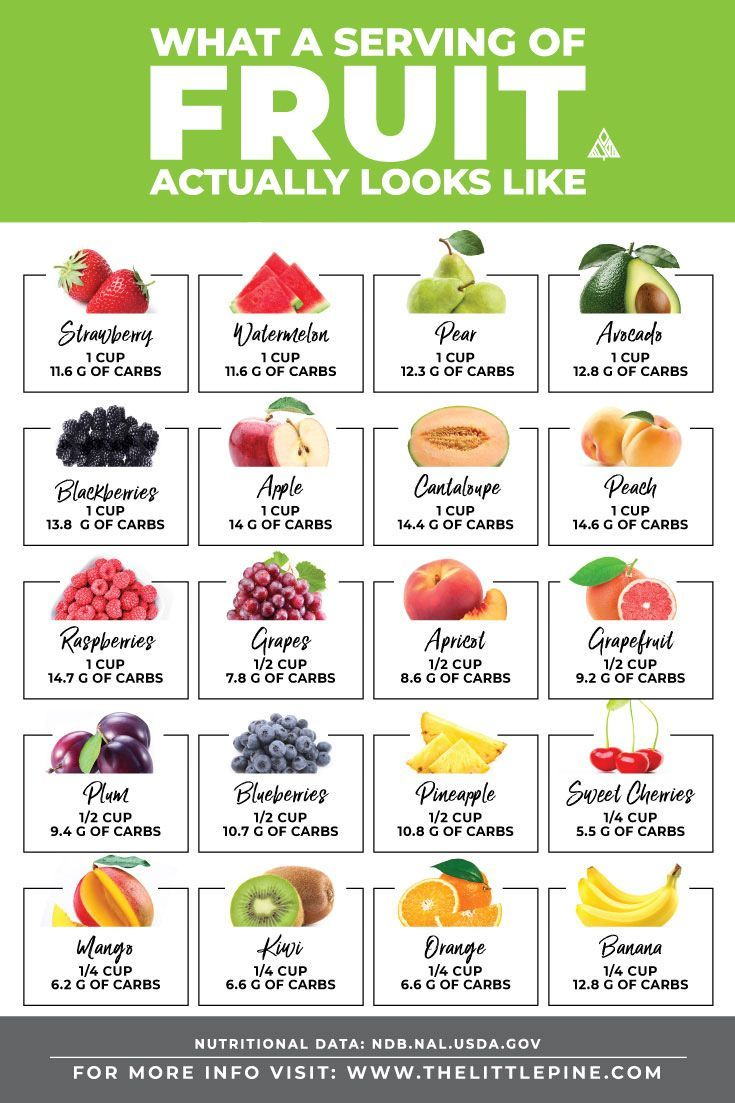 Infographic Displaying The Carbs And Net Carbs In Various Carbs In Fruits Carbs In Fruit Low Carb Fruit Healthy Snacks