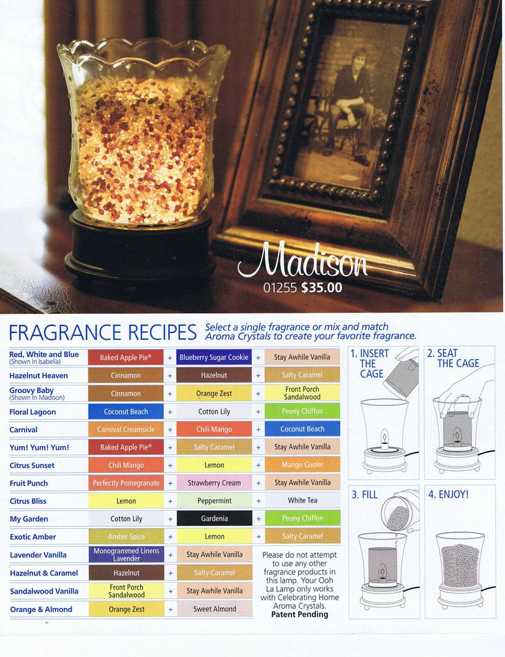 Create your own fragrance recipes today contact me at bamaro2005 aol
