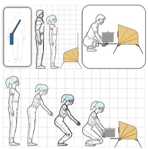 17 best images about ergonomia y antropometria on for Antropometria y ergonomia