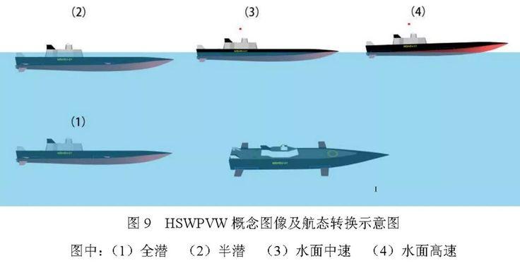 Sites orientais divulgam a criação de veículos com grande poder de fogo que podem viajar sob a água em alta velocidade Um grande encouraçado munido de um arsenal com centenas de mísseis teleguiados com capacidade de desaparecer de radares e incrementar sua defesa ao submergir e viajar em alta velocidade. Parece máquina de alguma trama do Tom Clancy mas ao que tudo indica é real: diversos sites orientais vêm veiculando o trabalho dos chineses na criação de monstros submarinos desse porte…
