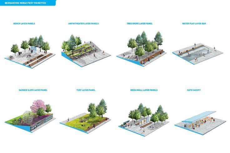 Landscape Architecture Design Diagram Landscape