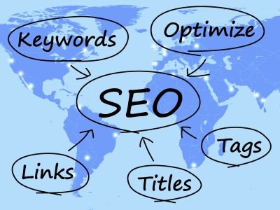 Great way to get your videos ranked on the search engines!