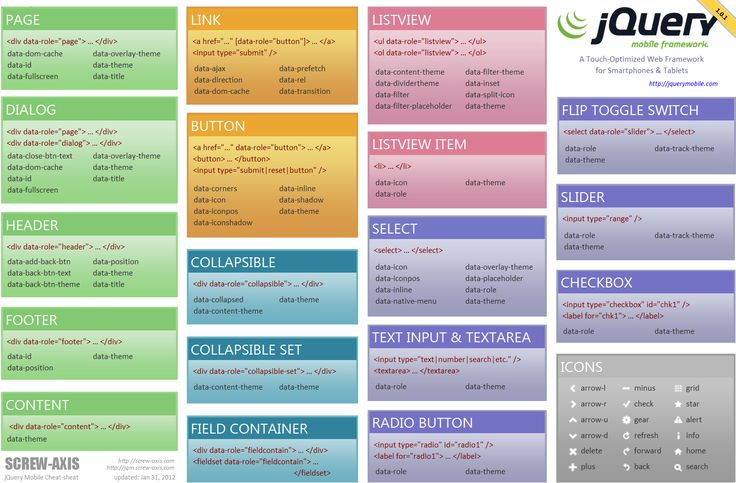 jQuery Mobile Cheat Sheet