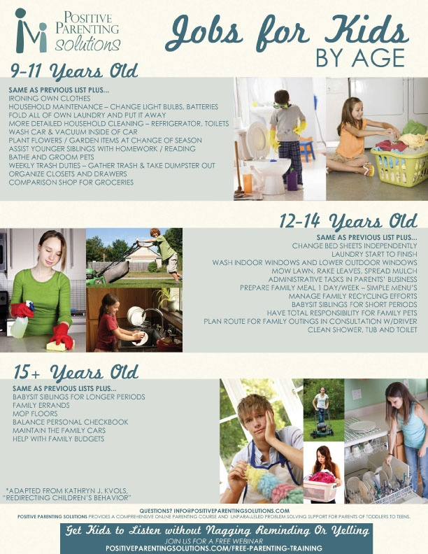 "Here is a list of age appropriate jobs for children 9+ years old. Together we can create children that do not feel ""entitled,"" but rather, that work for what they want. Posted by PositiveParenting.com"