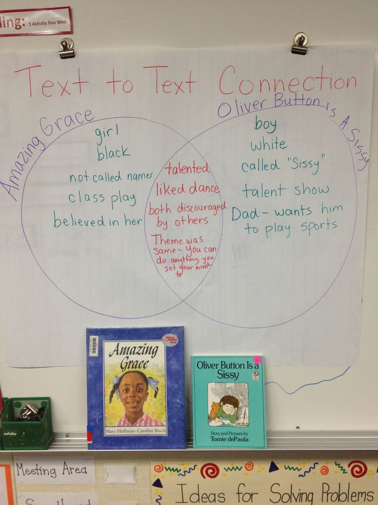 we did a text to text connection lesson with amazing grace