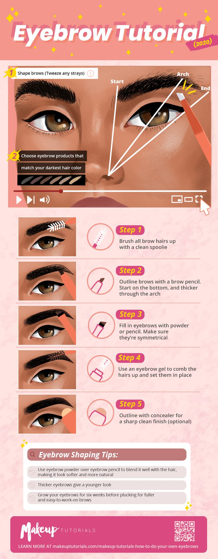 How To Do Your Own Eyebrows Like A Pro! [INFOGRAPHIC ...