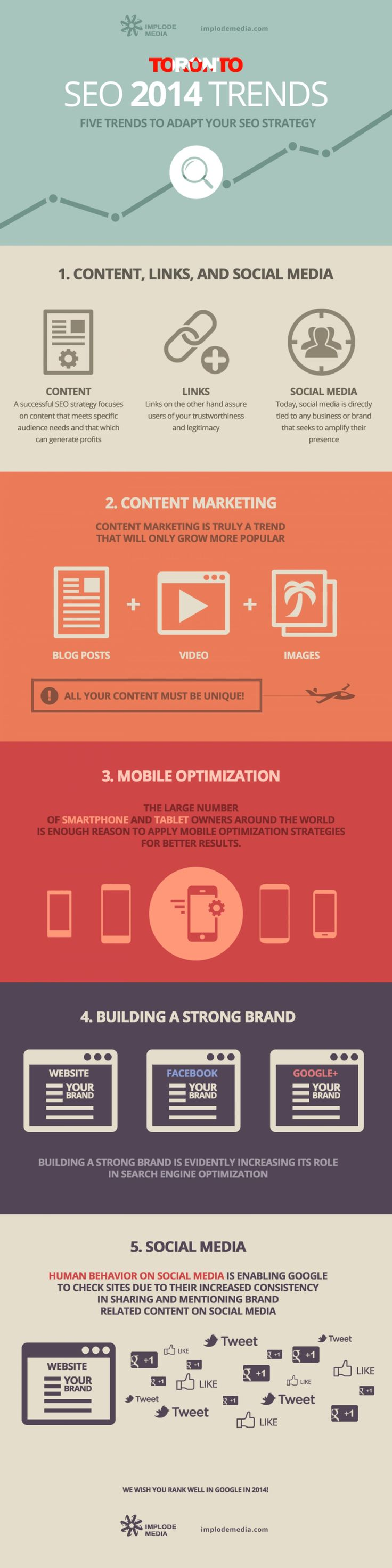 SEO 2014 Trends  | #Infographic repinned by @Piktochart | Create yours at www.piktochart.com