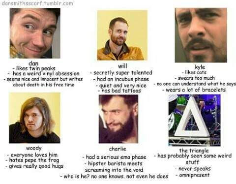 Mostly Kyle tbh but that last line for Dan is also me...