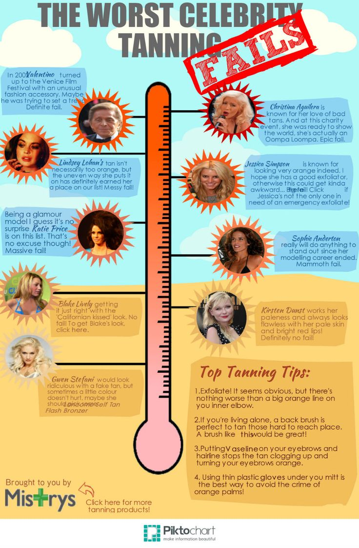Infographic: Worst Celebrity Fake Tanning Fails