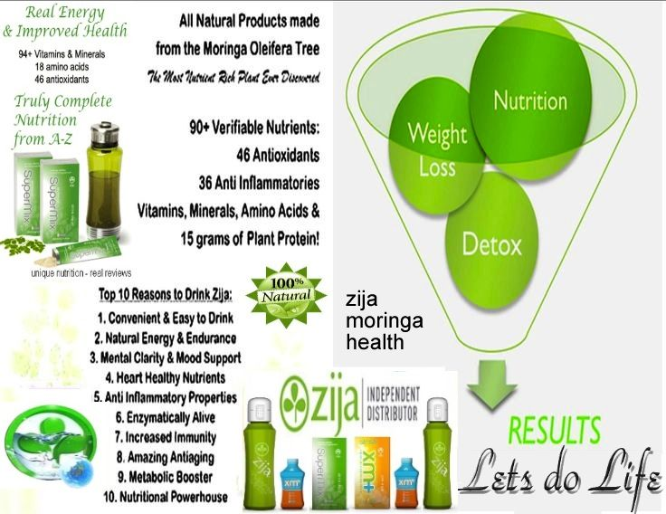 Lets do Life, and get results we desire by a proven product.  Zija will change your life if taken as directed.  Get yours today at www.o24.myzija.com and start living life unlimited tomorrow!