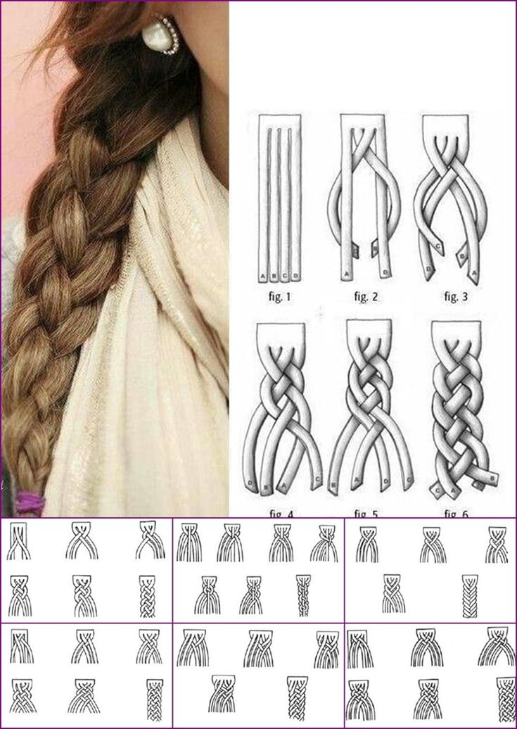 Superb 1000 Ideas About 4 Strand Braids On Pinterest Braids Fishtail Hairstyles For Women Draintrainus