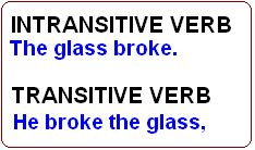 INTRANSITIVE VERBS USED AS TRANSITIVE VERBS Learning English Grammar In Focus: INTRANSITIVE VERBS USED AS TRANSITIVE VERBS