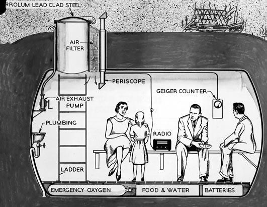 "Source: home.howstuffworks.comBy: John FullerPosted on: 13 February 2014Citation: Fuller, John. ""How Fallout Shelters Work"" 07 April 2008. HowStuffWorks.com. After the fall of the Be…"