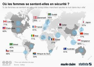La carte des pays où les femmes se sentent le plus en sécurité la nuit