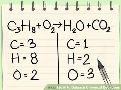 Worksheets 1000 Unbalanced Chemical Equation 1000 images about middle school science on pinterest image titled balance chemical equations step 2