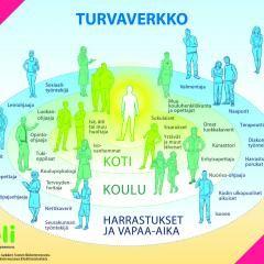 Julisteet ja kortit | Suomen Mielenterveysseura