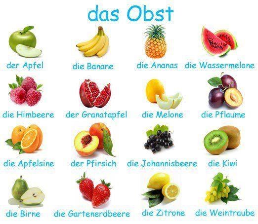 Vokabel-Bilder: das Obst (Fruits)