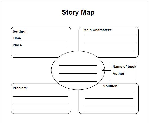 Best 25+ Story map template ideas on Pinterest | Bme map, Story ...