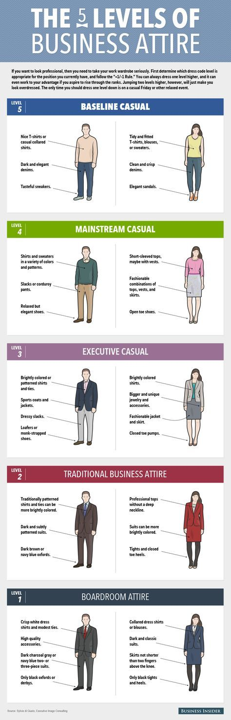 How To Dress Like A Leader In Any Work Environment   Business Insider