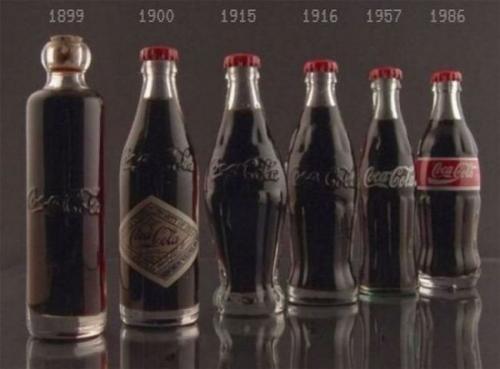 History of Coke bottle,I understand.