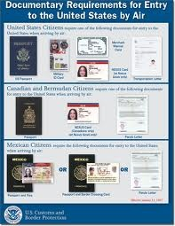 Best Passport Office Images On   Passport Office