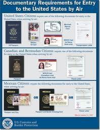 Best Passport Office Images On   Passport Office
