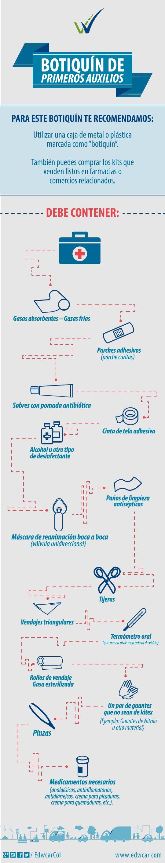 Botiquín de primeros auxilios para la #VidaEnLaVía. Conducir Carretera Trip Driving Health