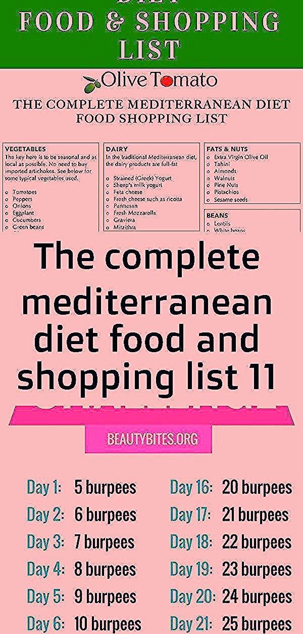 Complete Diet Food List Mediterranean Shopping Olive Tomato The Authentic Med Ketogenic Diet Meal Plan Ketogenic Diet For Beginners Diets For Beginners