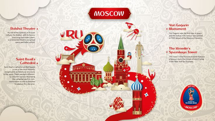Moscow Gets Its Own Signature Look for FIFA 2018 #fifa #football #moscow #cup #sport #poster #attractions