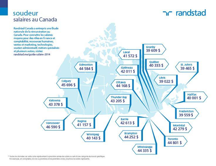 #Salaires #2014 Rémunération #Canada #Emploi Métier Soudeur. Découvrez d'autres salaires sur: http://content.randstad.ca/guide-salaire-2014