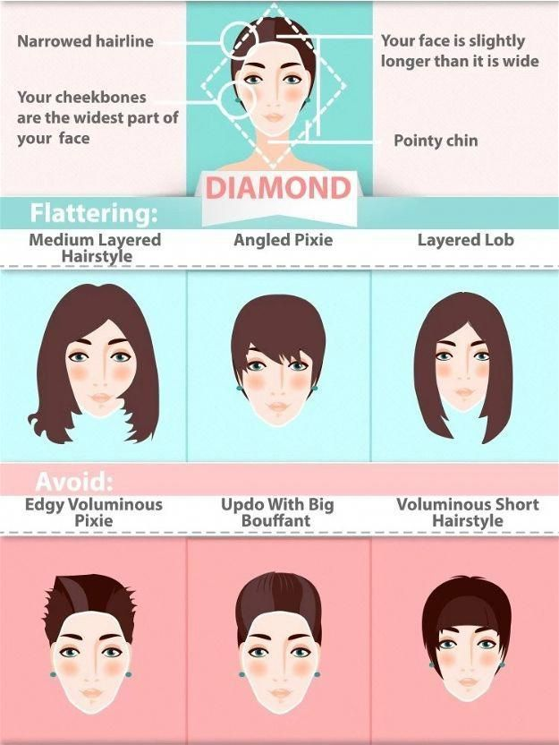 Diamond Face The Ultimate Hairstyle Guide For Your Face Shape